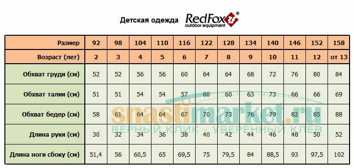 Подробная таблица для выбора подходящего вам размера женской одежды