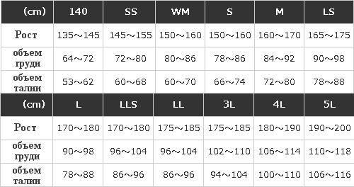 Таблица соответствия обозначений японских размеров одежды
