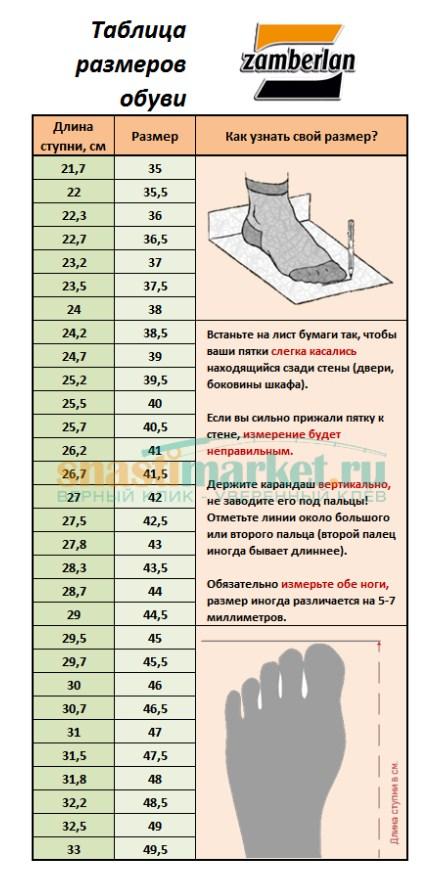 Подробная таблица для выбора подходящего вам размера обуви