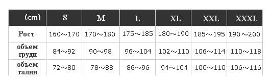 Таблица размеров Shimano