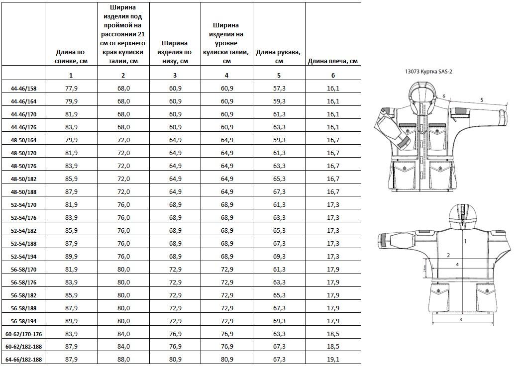 Удобная таблица для выбора подходящего размера
